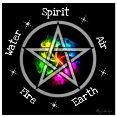Who/What Wiccans Worship