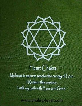 Heart-chakra-1
