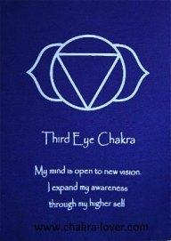 Third-eye-chakra-1