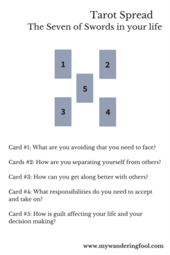 Seven-of-Swords-Tarot-Spread-683x1024
